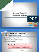 3_Cash Flow.ppt