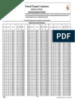 Special Notice Interim Bus Fare Revision May 23 2018 Pdf