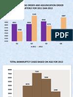 Bankruptcy_Statistic.pdf