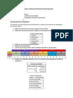 Pasos Para El Analisis Estadistico en Investigaciones Correlativas