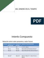 2 Interés Comuesto_financieras (1)