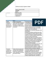 2 Planificación Anual 2dos Medio 2018 Corregida