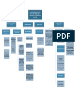 345687567-psicologia-penitenciaria-mapa-pdf.pdf