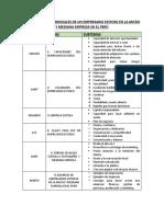 caracteristicas-del-empresario-exitoso.docx