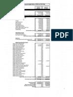 College Board Budget 18-91