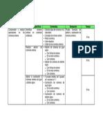 Ejemplos de Planificación
