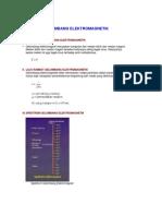 fis-24_Gelombang Elektromagnetik-