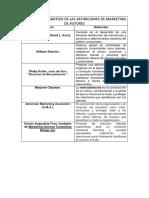 Cuadro Comparativo de Las Definiciones de Marketing de Autores