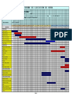 Cronograma de Ejecucion de Obras Casa