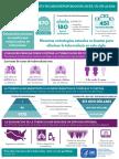 2016 TB US Surveill InfoGrPoster Spanish FullPg