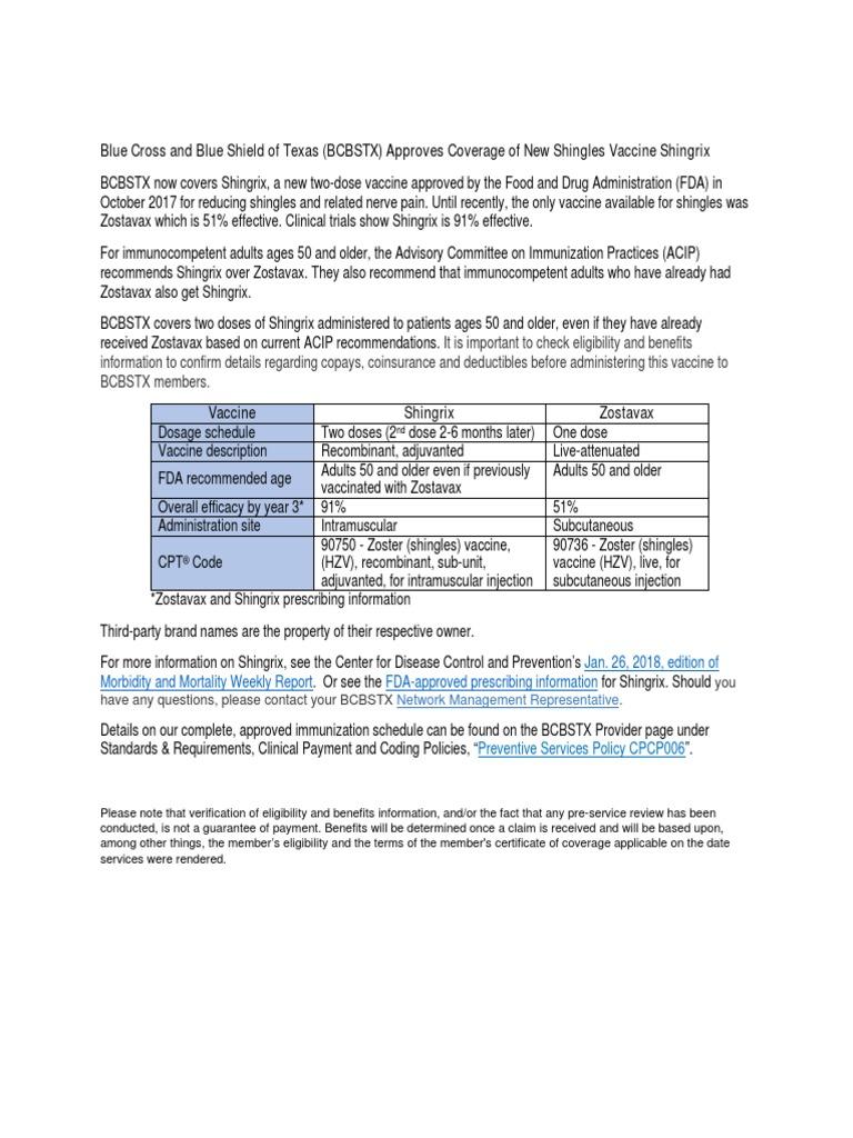 shingrix vaccine cpt code