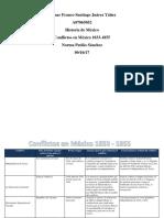 Conflictos en México 1833-1855