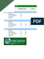 Macro Excel MRP