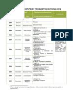 11525998235grupos de Inscripción y Requisitos de Formación 2018