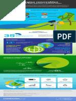 energias renovable sen america latina cifras.pdf