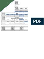 g7 General Schedule