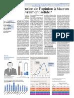 Le Soutien de l'Opinion à Macron Est-il Vraiment Solide - Figaro 23 05 18