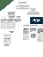 Mapa_estructura de Capital