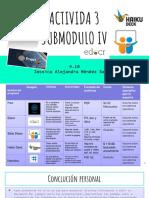 Submodulo IV