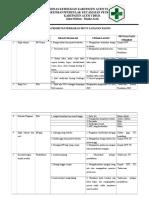 KRITERIA 9.4.1 EP 4 Rencana Program Perbaikan Mutu Layanan Klinis
