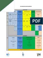 Mapa Plan 06 Por Competencias