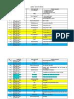 Jadwal Tentativ Sem Ganjil 2017-2018