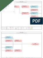 Nettwork Planning
