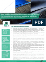 Global Continuous Fiber Composites Market, Analysis & Forecasts