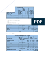Costo de Software