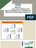 DISEÑO, CONSTRUCCIÓN,OPERACIÓN, MANTENIMIENTO Y CIERRE DE.pptx