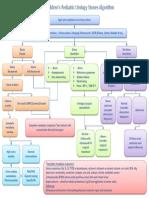 UrologyStoneAlgorithm.pdf