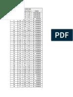 Dados EME 2015