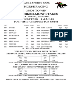 Belmont Stakes 2018 odds (May 23)