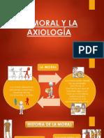 La Moral y La Axiología Expo