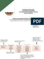 SCRIB CONSTITUCIONAL.pptx