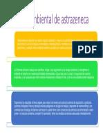 Política Ambiental de Astrazeneca