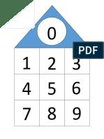 Casa de los números