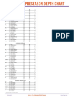 Clemson Football Depth Chart 18