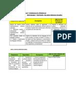Propósitos de Aprendizaje y Evidencias de Aprendizaje