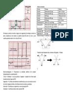 Resumen de Electrocardiograma