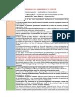 etapas de la lectoescritura.docx