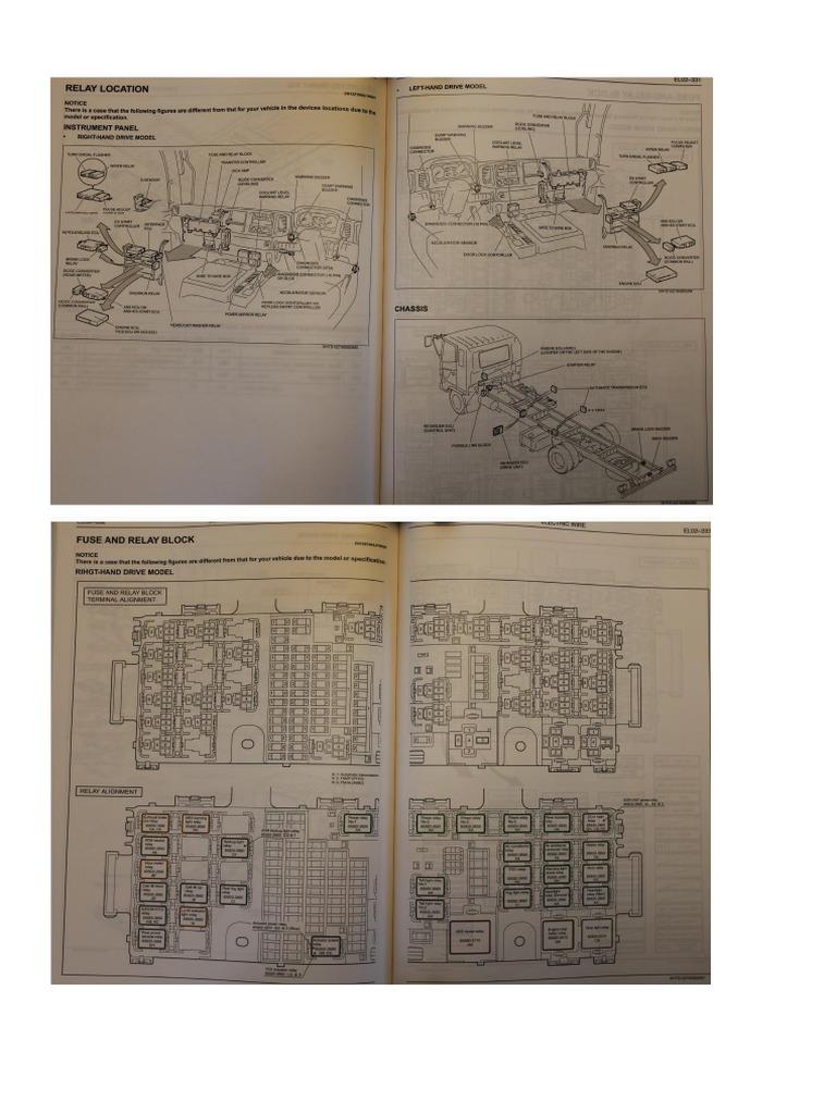 [SCHEMATICS_48YU]  Hino 500 Fuse Panel (5) | Fuse Box Diagram Hino Truck |  | Scribd