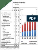 anggaran pendidikan.pdf