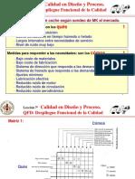 35878365 7 Ejemplos de QFD Despliegue Funcional de Calidad