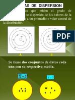 Medidas de dispersion - Metodos estadisticos