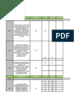 Proyecto Costos y Presupuestos 1