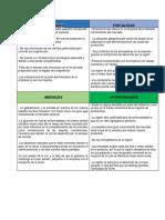 Lacteos Rovirences-prospec. Estratg