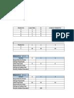 PLntilla Planificación Corto Plazo