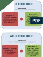 ALUR CODE BLUE.pptx
