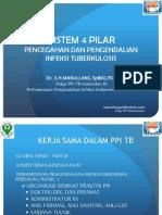 Ppi Tb (Persi Apr 2016}